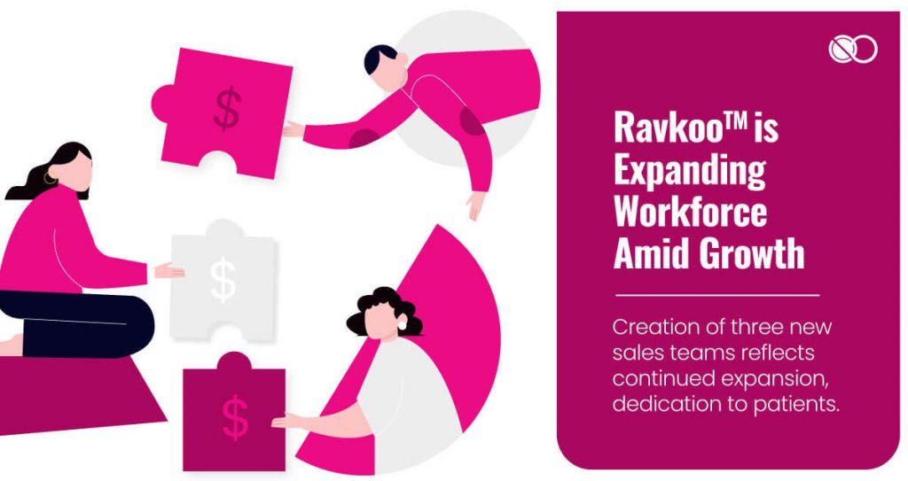 Internet Pharmacy Service Ravkoo
